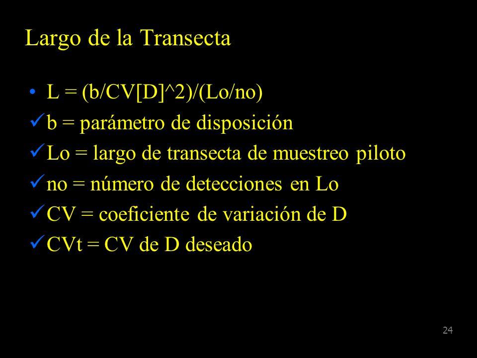 Largo de la Transecta L = (b/CV[D]^2)/(Lo/no)